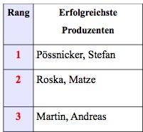 charts-kw41-produzenten
